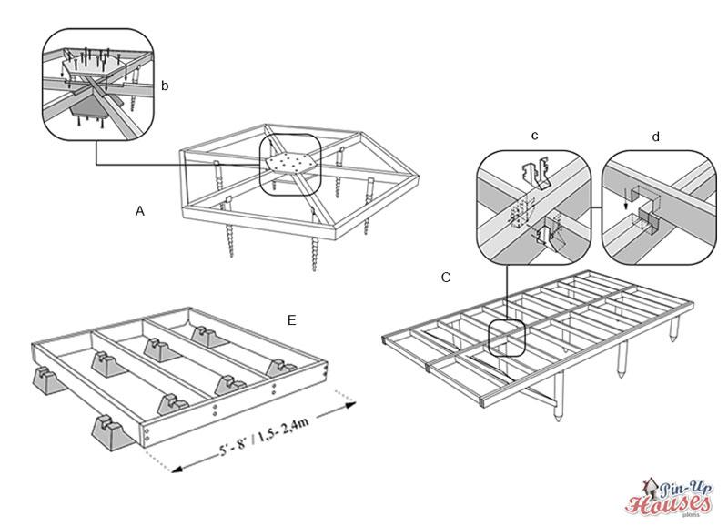 Cabin Floor Framing - DIY Timber Floor