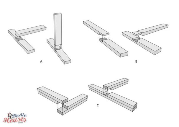 DIY house plans framing connectors, examples of carpentry joints