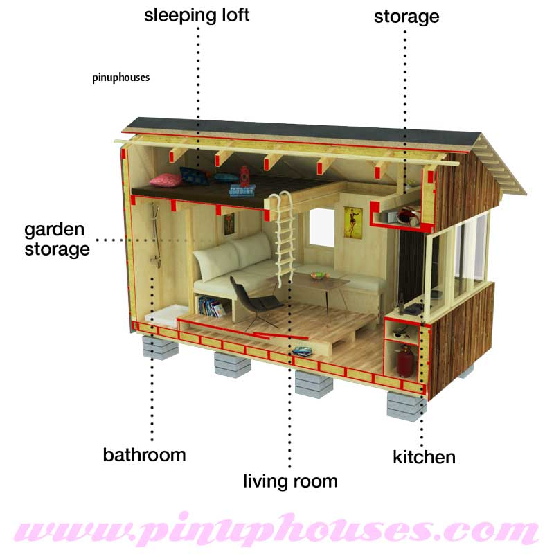 Vacation cottage plans for Diy tiny home plans