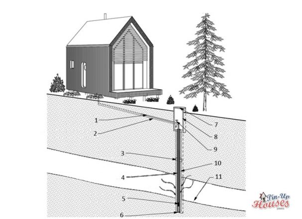 drilled tiny house water system