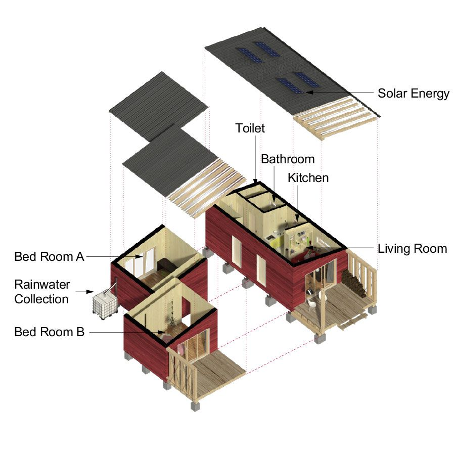 Expandable Small House Plans Kelly on build trailer plans, build tree house plans, build greenhouse plans, build small house plans, build shed plans, build garage plans, build architecture plans, build cabin plans,