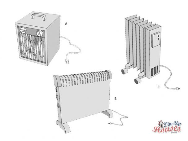 electric heaters for tiny houses