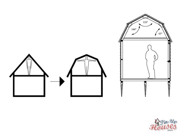 how to build a gambrel roof