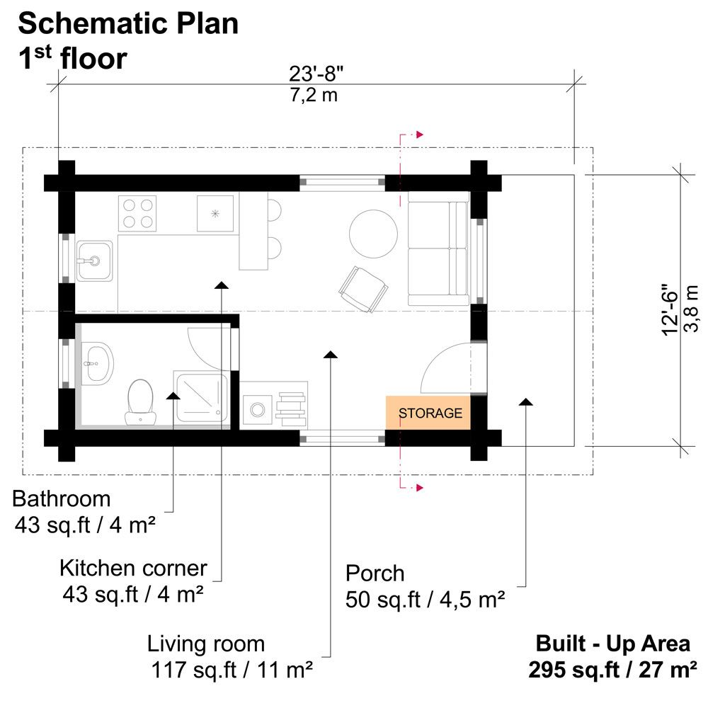 Hunting Cabin Plans Pin Up Houses