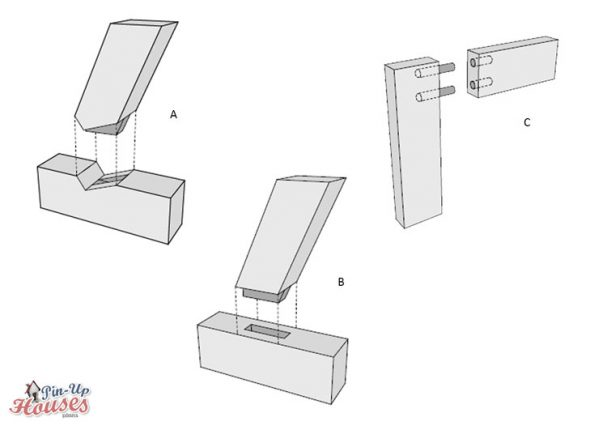 Carpentry joints for DIY small house plans, mortise and tenon type of joints