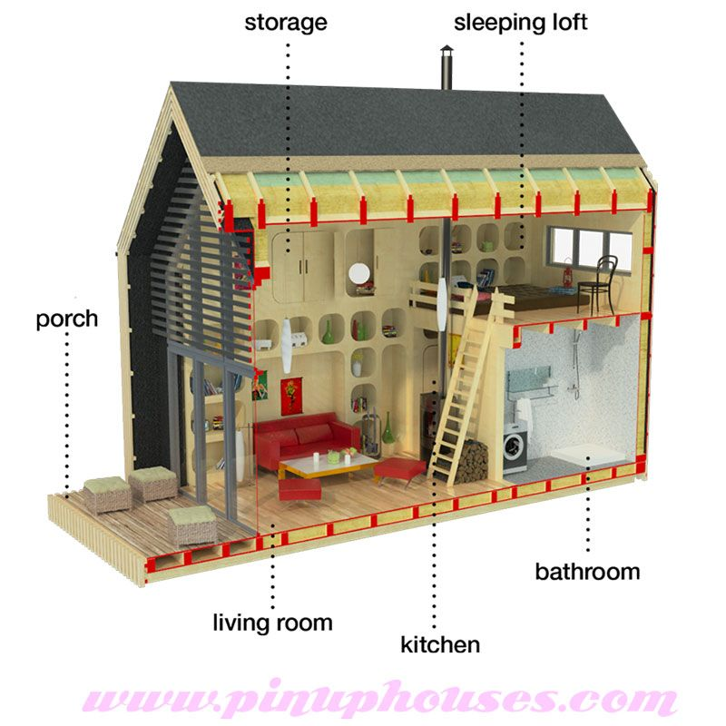 Tiny house alice small wooden house plans micro homes for Small modern house plans with loft