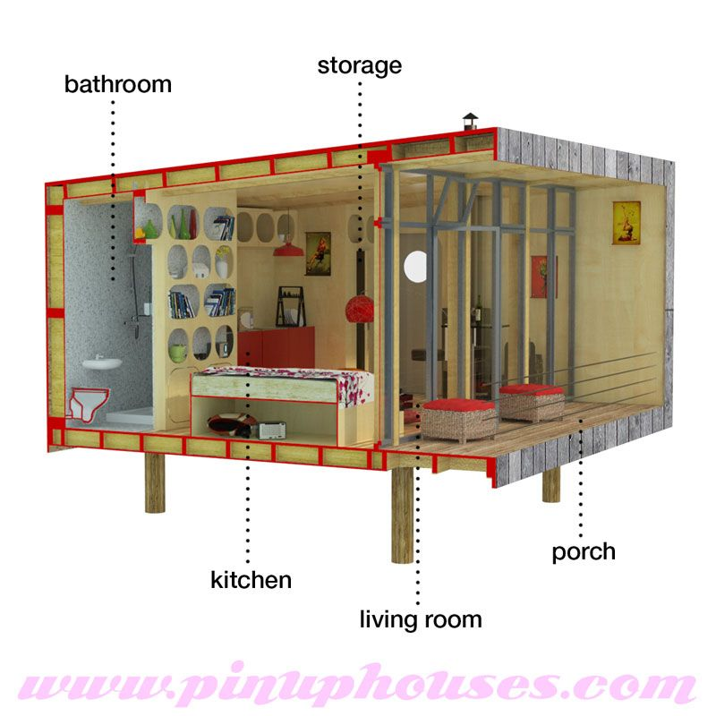 Contemporary small house plans for Micro home designs