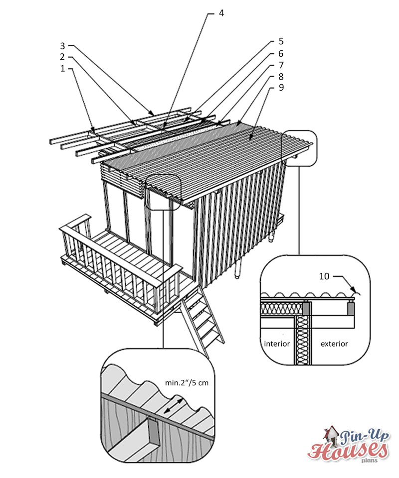 Shed Roof Construction Plans Shed Roof Design DIY Shed