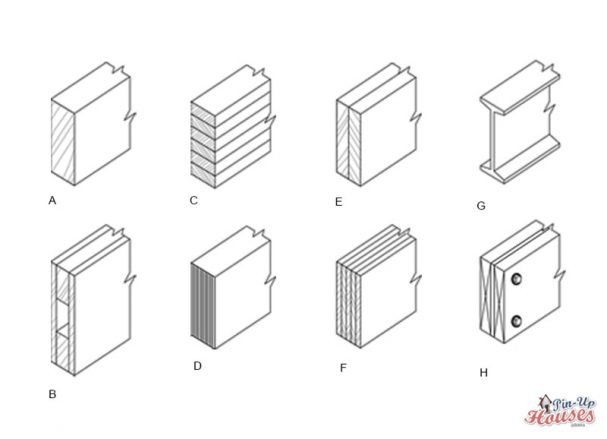types of beams for floor frame in cabin floor framing