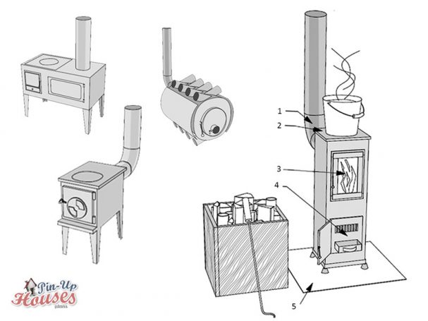 off grid living wood stoves